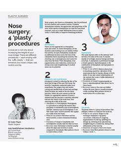 Nose Surgery 4 Plasty Procedures